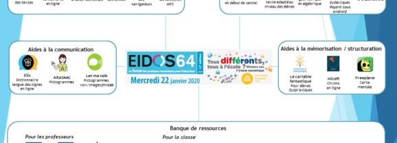 Eidos J-1 : quelques outils pour une école inclusive au programme d'Eidos 2020